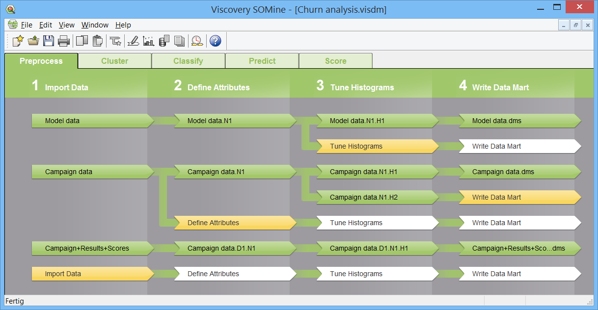 Viscovery SOMine workflows